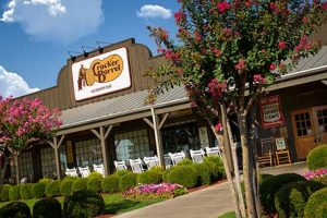 Cracker Barrel Old Country Store Inc.